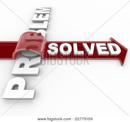 A problem is resolved according to the arrow marked Solved over the word Problem, illustrating a successful resolution to trouble or issue