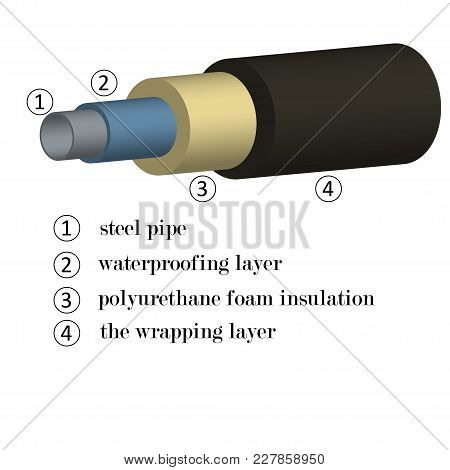 3d Image Of Steel Pipes In Foam Insulation With An Indication Of Materials In Layers For The Constru