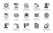 Set of 15 flat icons - biometric authorization, identification and verification symbols. Fingerprint recognition, eye and palm scanning, face and voice authentication. Vector illustration isolated poster