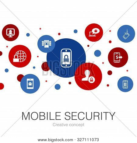 Mobile Security Trendy Circle Template With Simple Icons. Contains Such Elements As Mobile Phishing,