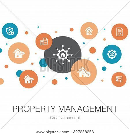 Property Management Trendy Circle Template With Simple Icons. Contains Such Elements As Leasing, Mor