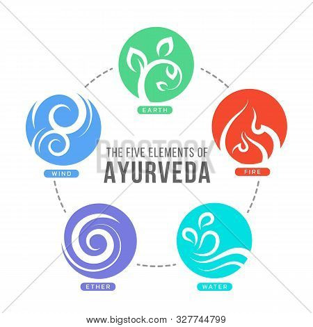 The Five Elements Of Ayurveda Circle Chart With Ether Water Wind Fire And Earth Circle Icon Sign