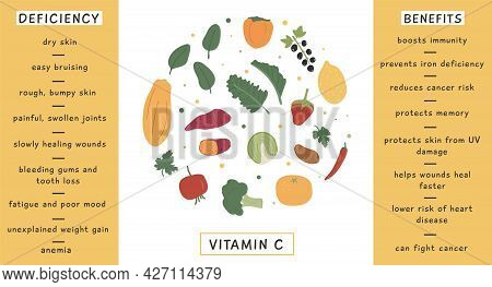 Infographic Vitamin C Foods For Healthy Diet, Deficiency And Benefits. Information Card With Fruits