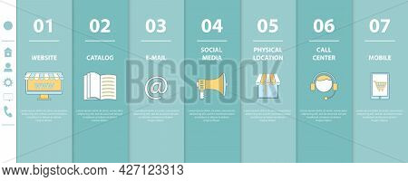 Flat Vector Conceptual Illustration Of Cross-channel, Omnichannel, Several Communication Channels Be