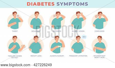 Diabetes Symptoms. Infographic Character With Sugar Level Disease Signs, Blurry Vision, Thirsty, Hun
