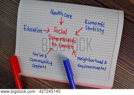 Social Determinants Of Health Method Write On A Book With Keywords Isolated On Wooden Table. Chart O