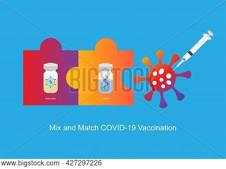 Mix And Match Covid-19 Vaccination. Vector Illustration Of Viral Vector Vaccine In First And Mrna Va