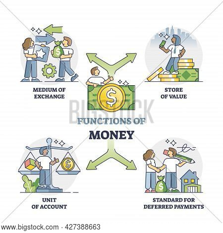 Functions Of Money And Financial Usage Tools Description In Outline Diagram. Educational Labeled Sch