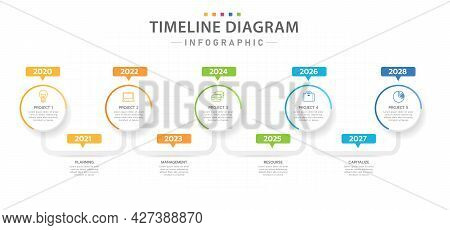 Infographic Template For Business. 5 Modern Project Timeline Diagram With Yearly Roadmap, Presentati
