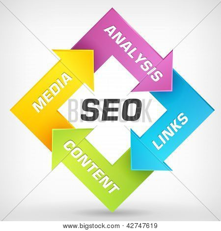 Seo Strategy Plan