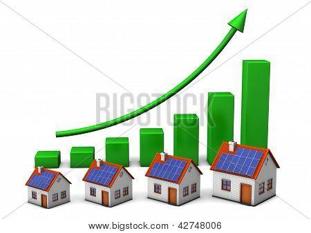 Haus grün-Diagramm