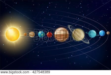Solar System With Planets, Education Realistic Planetary Poster, Exploration Of Galaxy