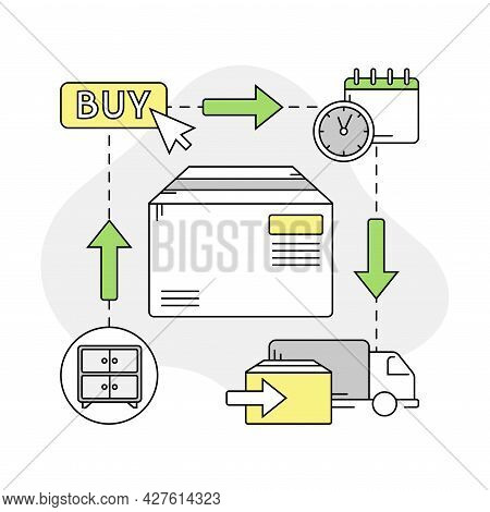 Furniture Buying Button And Express Delivery In Lorry Line Vector Illustration