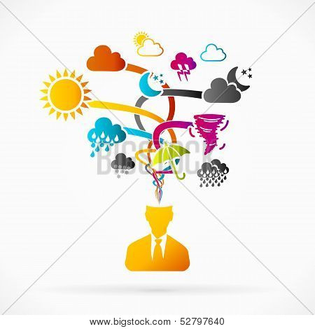 Abstract avatar vector illustration about mood disposition poster