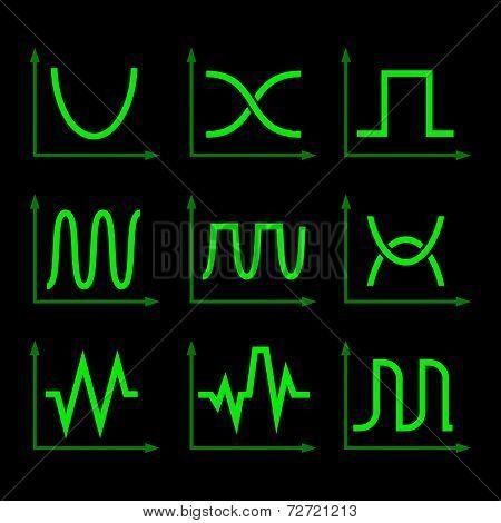 Oscilloscope Signal Set. Vector