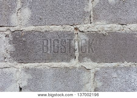 The Texture Of The Walls