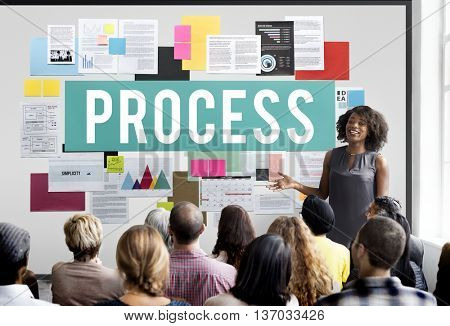 Process Activity Action Job Practice Steps System Concept