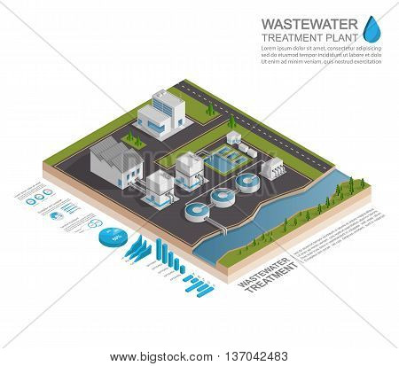 Isometric wastewater treatment plant infographic concept.  vector