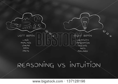 Thought Bubbles With Stats Against Creative Ideareasoning Vs Intuition