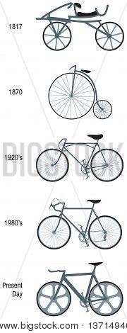 Cycles through the ages