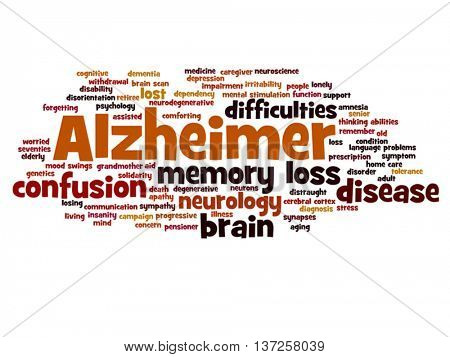 Vector concept conceptual Alzheimer`s disease symtoms abstract word cloud isolated on background, metaphor to care, loss, caregiving, aging, resistance, neurology, old, language, motor or resistance