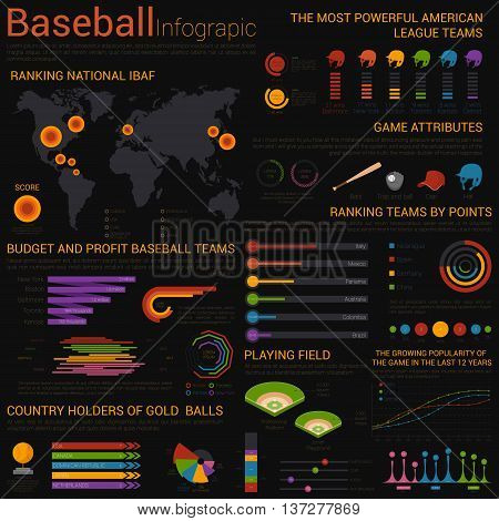 Baseball infographic template with wide variety of star and bar, circle and pie, slider comparing charts and visual diagrams. Ball and cap, hat and bat, glove and trap equipment for sport.