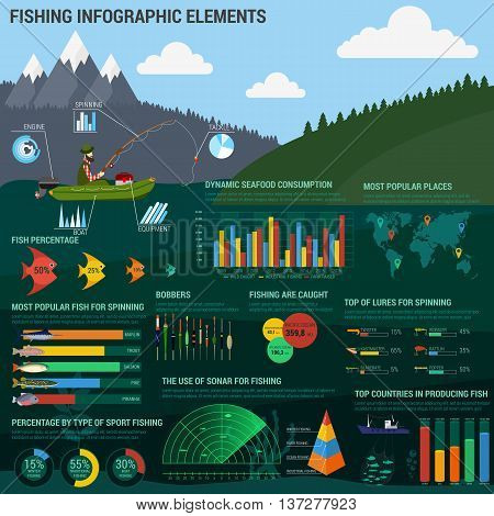 Fishing infographics with fisherman on boat with rod or spinning and tackle or sinker, radar and world map, marlin and trout, salmon and pike, piranha fish. Vircle, isometric conus bar charts