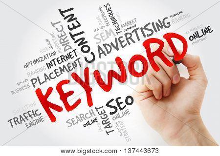 Hand Writing Keyword Word Cloud