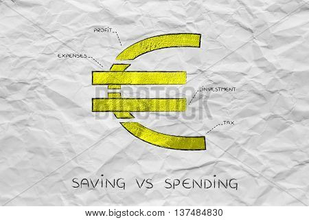 Split Euro Currency Symbol With Budgeting Captions, Saving Vs Spending