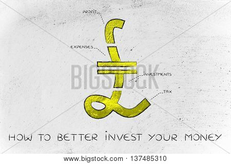 Split Pound Currency Symbol With Budgeting Captions, How To Better Invest Your Money