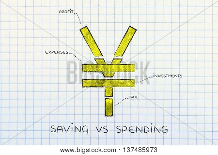 Split Yen Currency Symbol With Budgeting Captions, Saving Vs Spending