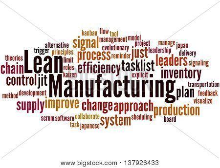 Lean Manufacturing, Word Cloud Concept 4