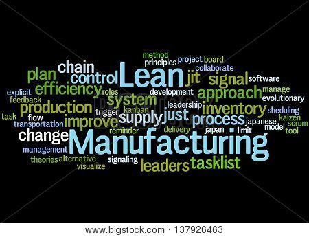 Lean Manufacturing, Word Cloud Concept 5