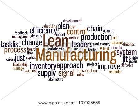 Lean Manufacturing, Word Cloud Concept 9