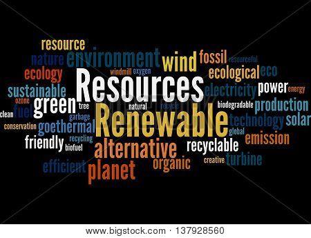 Renewable Resources, Word Cloud Concept