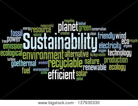 Sustainability, Word Cloud Concept 4