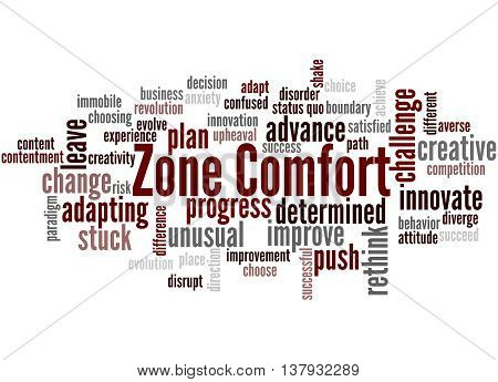 Zone Comfort, Word Cloud Concept