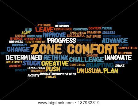 Zone Comfort, Word Cloud Concept 4