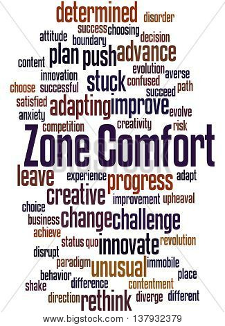 Zone Comfort, Word Cloud Concept 5