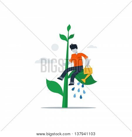 Self_growth_2.eps