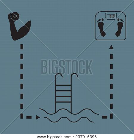 Nice Picture Of The Sport Lifestyle: Hand With Dumbbells, Barbells, Swimming Pool And Scales On A Co