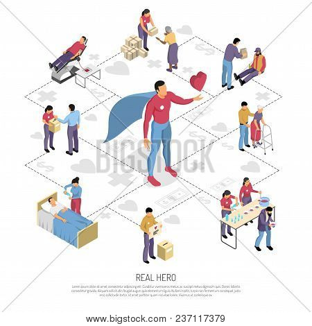 Isometric Flowchart With Superhero And Volunteers Feeding And Looking After Needy People 3d Vector I