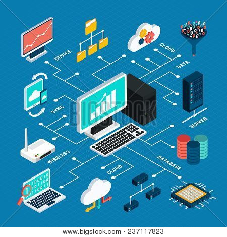 Data Analysis Isometric Infographics Layout With Microchip Wireless Modem Sync Of Gadgets Database S