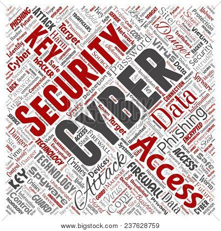 Conceptual cyber security online access technology square red word cloud isolated background. Collage of phishing, key virus, data attack, crime, firewall password, harm, spam protection