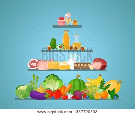 Vector Illustration Of Different Types Of Food Fruits, Vegetables, Bakery, Dairy And Meat Produce. F