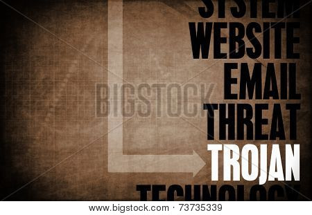 Trojan Horse Computer Security Threat and Protection