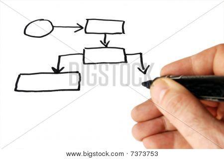 Empty diagram