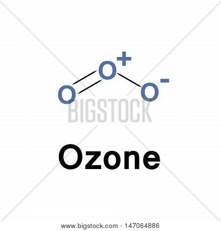 Ozone molecule structure, vector chemical formula of a organic compound