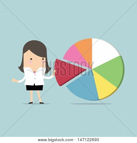 Businesswoman taking away a part of pie chart vector