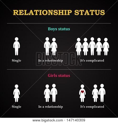 Relationship status - differences between boys and girls status